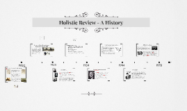Holistic Review - A History