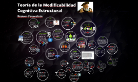 Copy of Teoría de la Modificabilidad