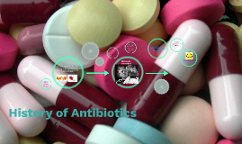 History of Antibiotics
