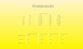 Prezi 4: Commands