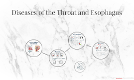 Diseases of the Throat and Esophagus