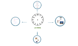 Spanish One - La Hora