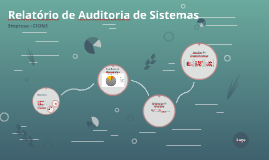 Relatorio de Auditoria