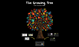 The Growing Tree !