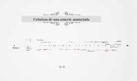 Copy of Crónicas de una muerte anunciada