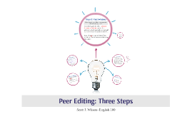 Peer Editing: Three Steps