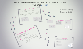 THE FIRST HALF OF THE 20TH CENTURY - THE MODERN AGE (1901-1945)