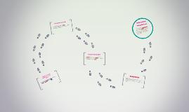Copy of Estimulantes de acción predominante  sobre la médula