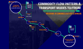 Copy of COMMODITY FLOW PATTERN & TRANSPORT MODES TO/FROM