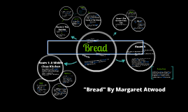 "Copy of ""Bread"" By Margaret Atwood"