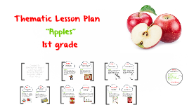 Thematic Lesson Plan