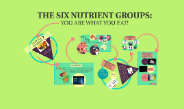 Nutrient Groups - Year 9