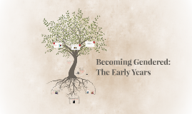 Becoming Gendered: The Early Years
