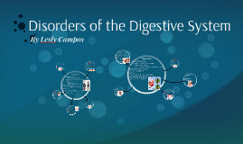 Disorders or the Digestive System