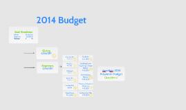 Copy of 2014 Budget