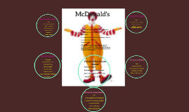 porter five forces analysis of mcdonalds restaurant Mcdonalds porters five forces model  this was the first restaurant to be opened outside of the united  mcdonalds case analysis  porter five forces  october.