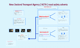 New Zealand Transport Agency [ NZTA ] road safety adverts