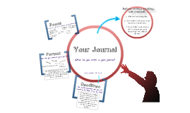 Your Journal