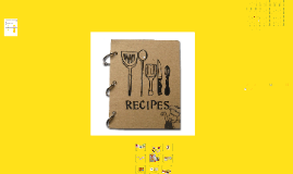 Recipe Parts and Kitchen Math