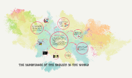 Copy of The Importance of the English In The World