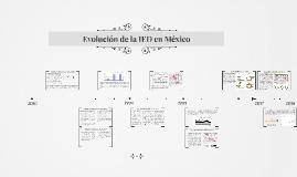 Evolución de la IED en México