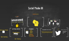Copy of Crowdsourcing With Social Media