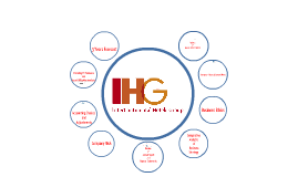 Copy of InterContinental Hotels Group