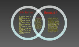 Comparison contrast beowulf hrothgar coursework help comparison contrast beowulf hrothgar ccuart Images