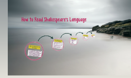 How to Read Shakespeare's Language