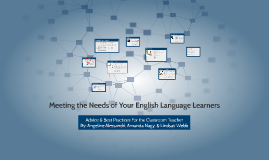 Meeting the Needs of ELLs