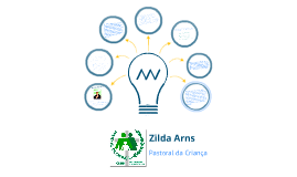 Zilda Arns - Epreendedorismo Social