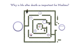 Why is life after death important in Islam?