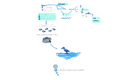 ES10 Group 2 - Freshwater and Brackish Water/Estuaries
