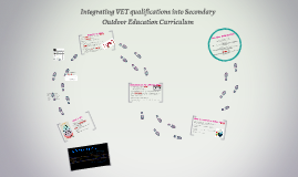 Integrating VET qualifications into Secondary Outdoor Educat
