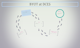 BYOT at DCES