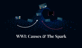 Copy of WWI: Causes & The Spark