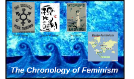 The Chronology of Feminism (draft)