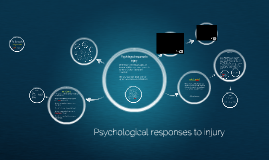 Psychological Responses to Sports Injuries