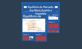 Equilibrio de Mercado, Equilibrio Estable e Inestable