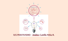 IUS POSITIVISMO - Andres Camilo Peña R.