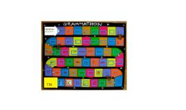 Futur Simple Game board