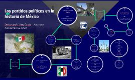 Los partidos políticos en la historia de México