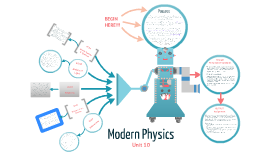 Unit 10: Modern Physics