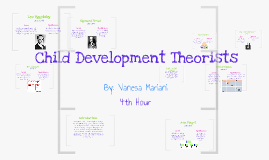 Copy of Copy of Child Development Theorists