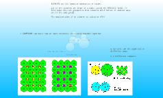 elements,compounds,mixtures