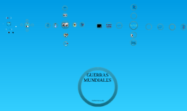Copy of Guerras Mundiales