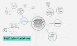 Copy of Unidad 3. La Comunicación Interna