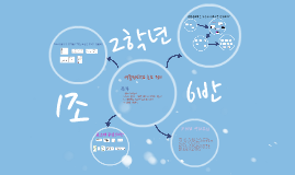 Copy of 생물정보학