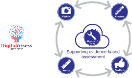 Copy of Advanced Assessment Solutions to Support Evidence-Based Qualifications and CPD