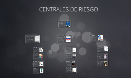 Copy of CENTRALES DE RIESGO